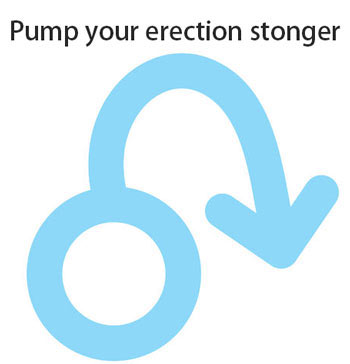 Get strong erections with a wide penis pump