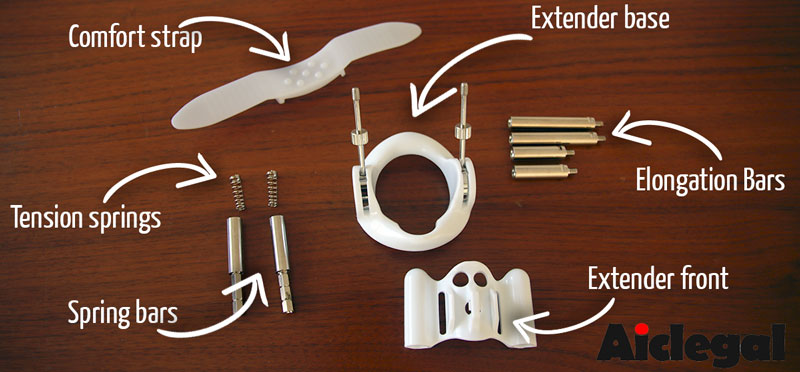 Cheap ProExtender  Enlargement System Price Pictures