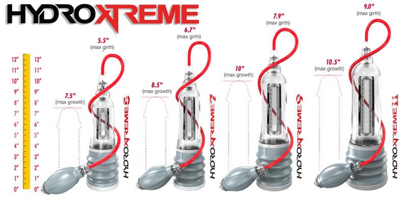bathmate hydroxtreme hydro penis pumps