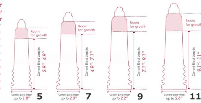 penis girth improvement